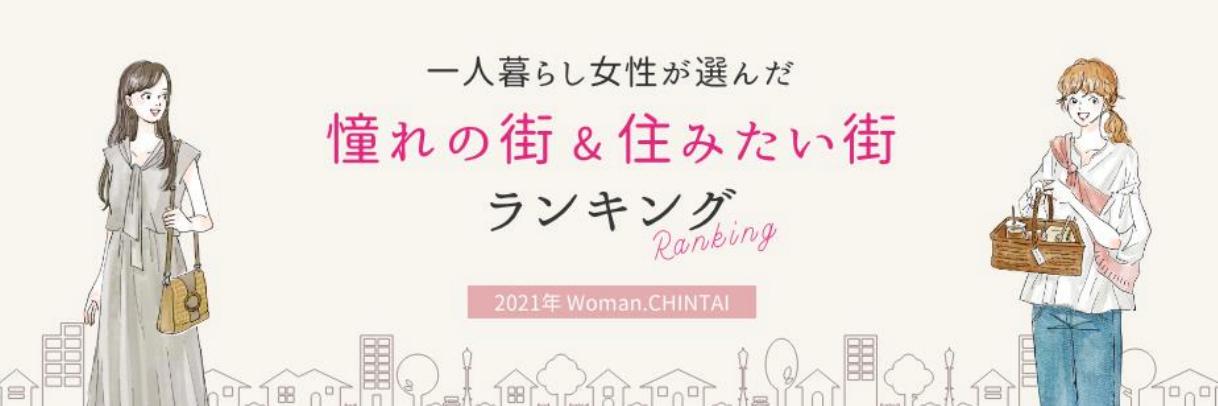 女性が住みたい街ランキング第一位に「西川口」割安な家賃が魅力に Woman.CHINTAI